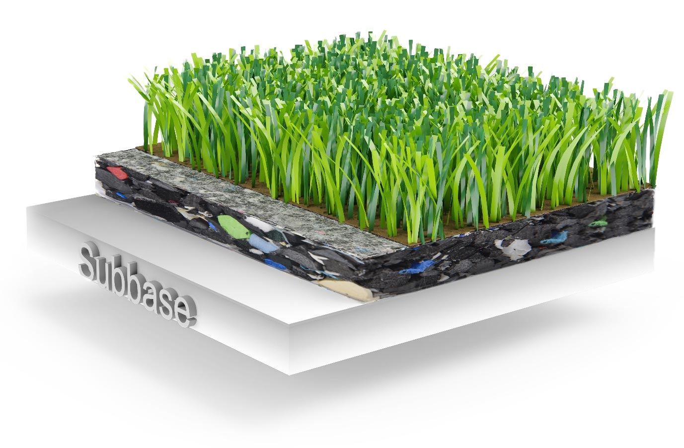 ProPlay Sports Sub-base Layers
